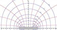 rozložení magnetického pole v okolí A1C