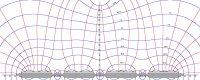 rozložení magnetického pole v okolí A4C